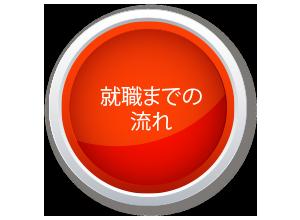 syusyoku4